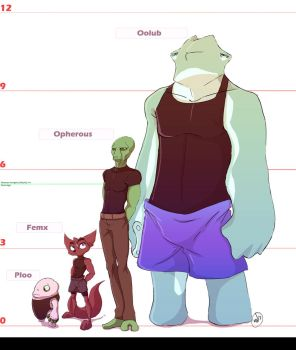 Character Figure Diagram by FEMXandRADDISH