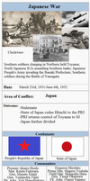 Aftermath Timeline Japanese War by tylero79