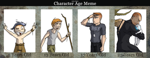 Duke Williams Age Meme by Halo-Yokoshima
