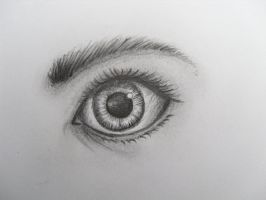 Realistic eye practace by expectatinqs