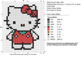 Hello Kitty Sprite by carand88