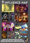 My Influence Map by RobinKeijzer