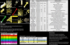 Light Attacks - Info Sheet by cj1206