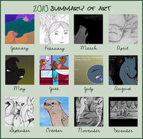 2010 Summary by dragonrider292