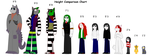 Character Height Chart (W.I.P) #2 by Missstorywriter10289