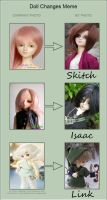 Doll Changes Meme by Possessed-Puppet