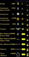 The USN officer ranking scale by LCDRhammond