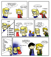 FMA: Popularity Contest- Pt 2 by woodstock-chan