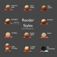 Render Styles Cheat Sheet by Artsammich