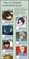 :meme: My Top Ten Hottest Animated Guys by Evilness321