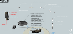 Active Protection System Idea 22 by JB1992