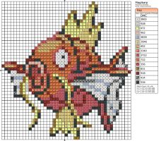 129 - Magikarp by Makibird-Stitching