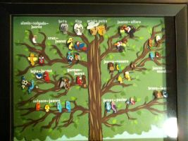 My Family Tree- Papercut by jcsunshinee
