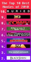 The Top 10 Best Movies of 2010 by BluMoonToons