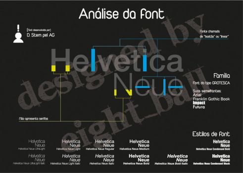 Helvetica Infographic by 8Eight8Ball8