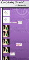 Anime Eye Coloring Tutorial by RuuRuu-Chan