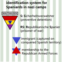 identification system for spaniards in nazi camps by dlink97
