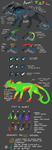 Asare species sheet by Rinermai