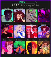 2016 Summary of Art by hyperdrome