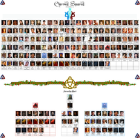 Charmed Squared Cast List S1S2 by Notsalony