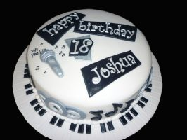 Happy Birthday Joshua by CandyKnickerbocker