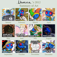2012 Art Summary Meme Thingy by Lhumina
