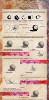 Tutorial. Creating the dimension. Basic Knowledge. by Venlian