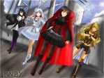 RWBY: Are we heroes keeping peace? by ShiranaiTenshi