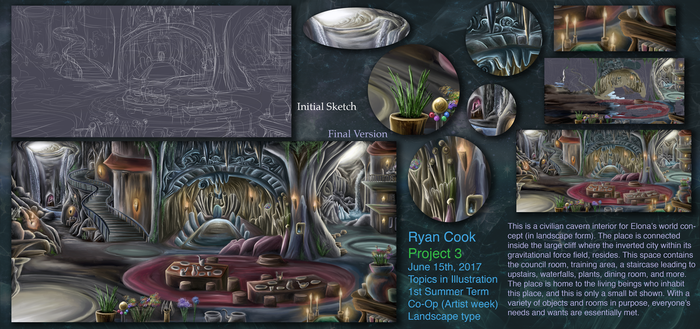 Project 3 Profile Layout by AzureParagon