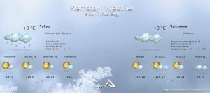 Kemstayl Weather by DemchaAV
