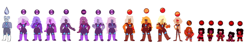 What If I Created Steven Universe #5 by tvfan0001