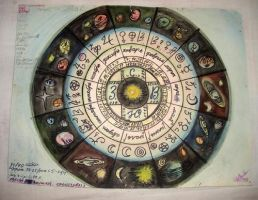 My vintage art - map of solar system, calendar by SOFIAMETALQUEEN