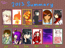 2013 summary by MaeMe96