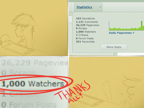 1000 WATCHER MILESTONE by Wreky