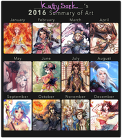 2016 Summary of Art by Kutty-Sark