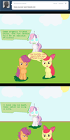 Anonymous Asks The CMC 01 by TyriusMoonstalker