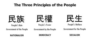 Three Principles of the People by Saint-Tepes