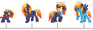 Midnight Blaze's timeline by RaindropLily