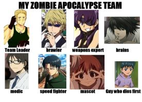 My Zombie Apocalypse Team~ by OppaFaustusStyle