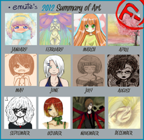 2012 Summary Of Art by emute777