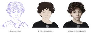 How to draw Jake Bohm by Aintza-K