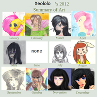 2012 Summary of Art by Xeololo