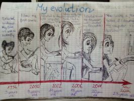 My evolution by MrsCromwell
