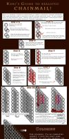 Realistic Chainmail Tutorial by kurisutin