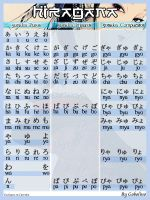 Hiragana Chart by Top-Cat-Gobolino