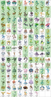Pokemon GO - pokemon list by Reiuu