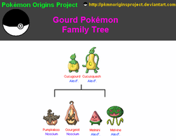 Gourd Pokemon by PkmnOriginsProject