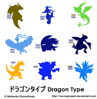 Dragon Type The T-Shirt by AruneProject