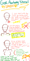 GIRL ANATOMY ::TUTORIAL:: For those who need it by Walrusesrawesome