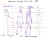Body proportions for Naruto girls by chaotiqueparadis